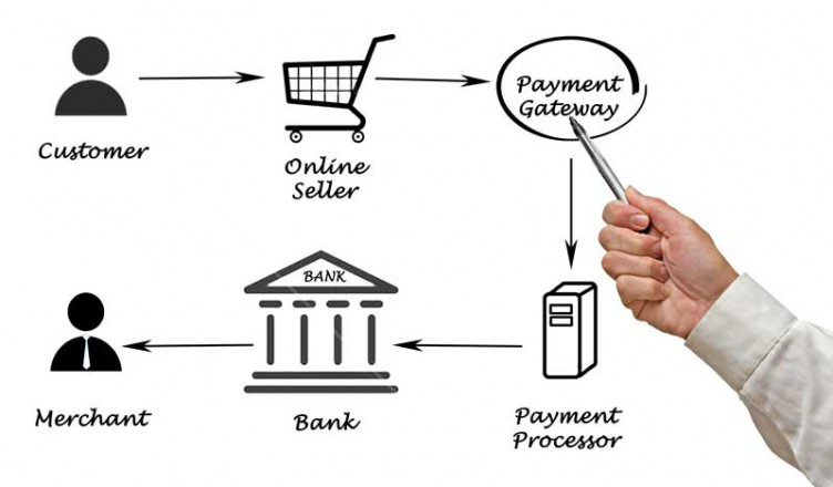 what is payment gateway
